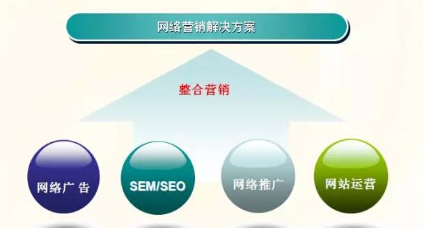 今天曼朗策划上海网络营销公司就主要来跟大家介绍介绍上海网络营销外包的实施步骤到底是怎样?  1)拟定计划第1步:营销什么 公司的名称(包括母公司、子公司)。 简要说明为什么需要撰写网络营销外包计划。 公司的目标、方针、宗旨和章程是什么。 列出和公司及其市场营销方案相关的重要事件和时间。 公司的主要业务是什么。 说明未来商业发展是否会影响公司的市场营销计划(例如合并、收购、合作等)。 对公司进行简单的描述。 对公司的产品和服务进行简单的描述。 列出公司、产品、服务、市场和产业的关键字。 列出公司产品或服务的